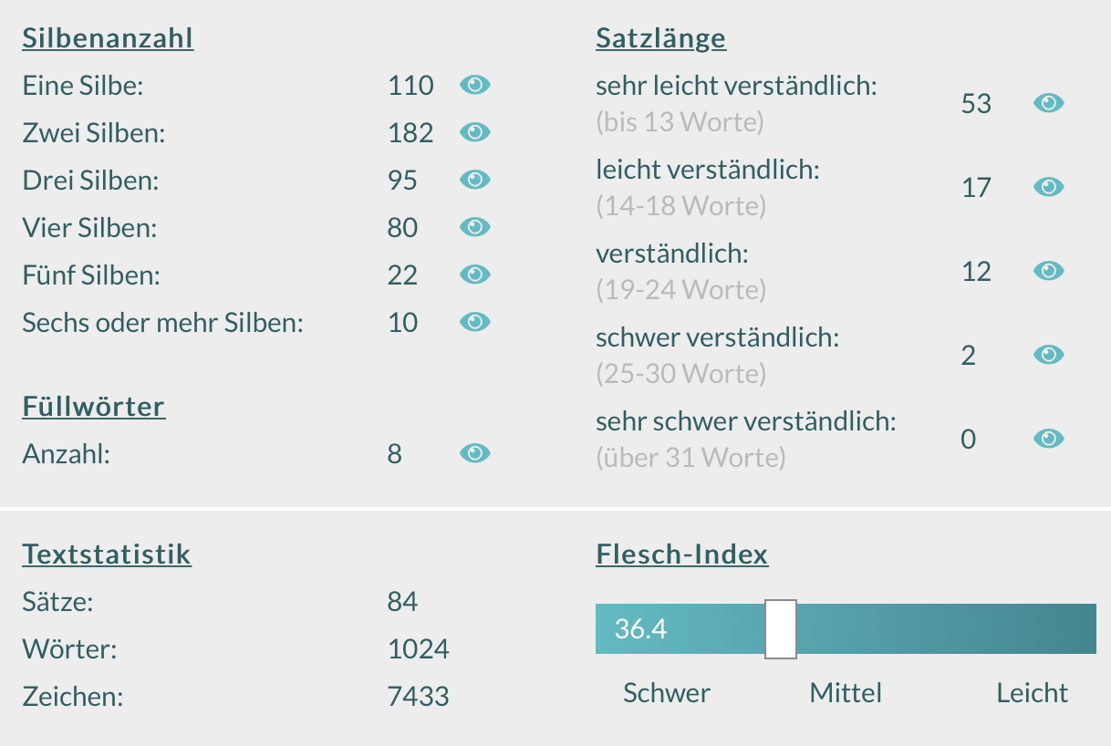 Seo Lünen - Text Analyse